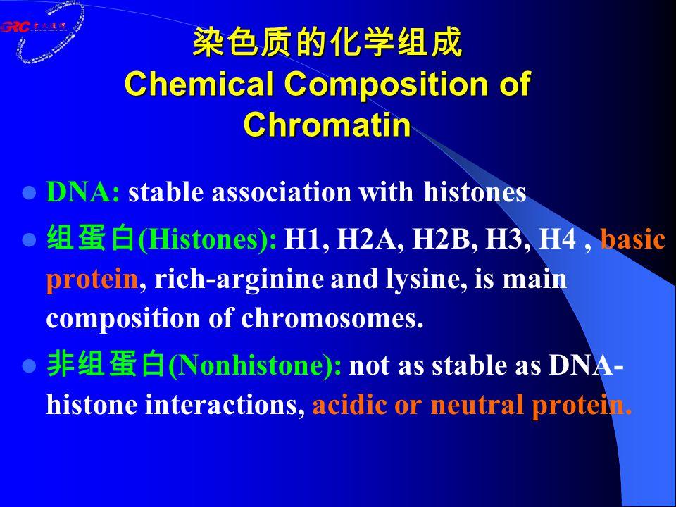 染色质的化学组成 Chemical Composition of Chromatin DNA: stable association with histones 组蛋白 (Histones): H1, H2A, H2B, H3, H4, basic protein, rich-arginine and lysine, is main composition of chromosomes.