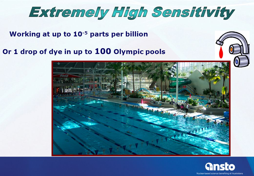 Working at up to 10 -5 parts per billion Or 1 drop of dye in up to 100 Olympic pools