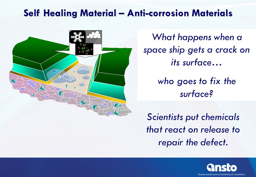 Self Healing Material – Anti-corrosion Materials Multifunctional Inhibitors, Delivery systems, Self Repair/Regeneration What happens when a space ship gets a crack on its surface… who goes to fix the surface.