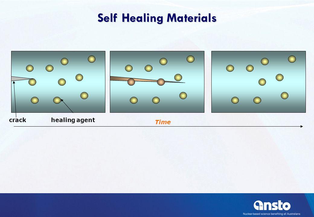 crackhealing agent Time Self Healing Materials