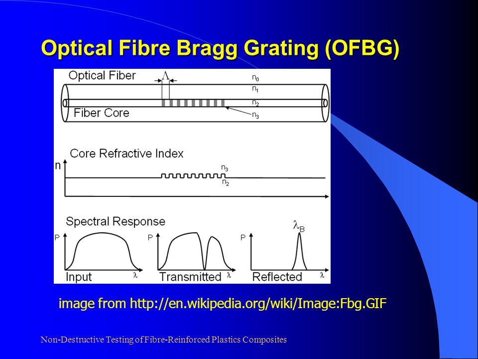 Optical Fibre Bragg Grating (OFBG) Non-Destructive Testing of Fibre-Reinforced Plastics Composites image from http://en.wikipedia.org/wiki/Image:Fbg.GIF