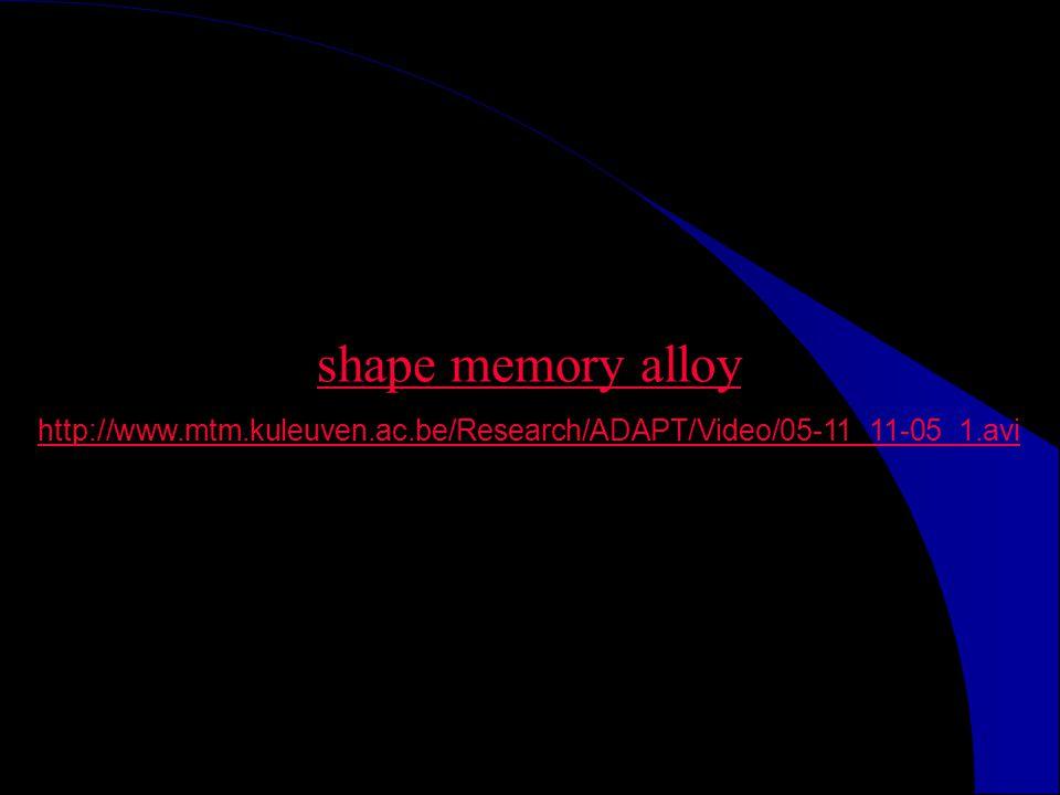 shape memory alloy http://www.mtm.kuleuven.ac.be/Research/ADAPT/Video/05-11_11-05_1.avi
