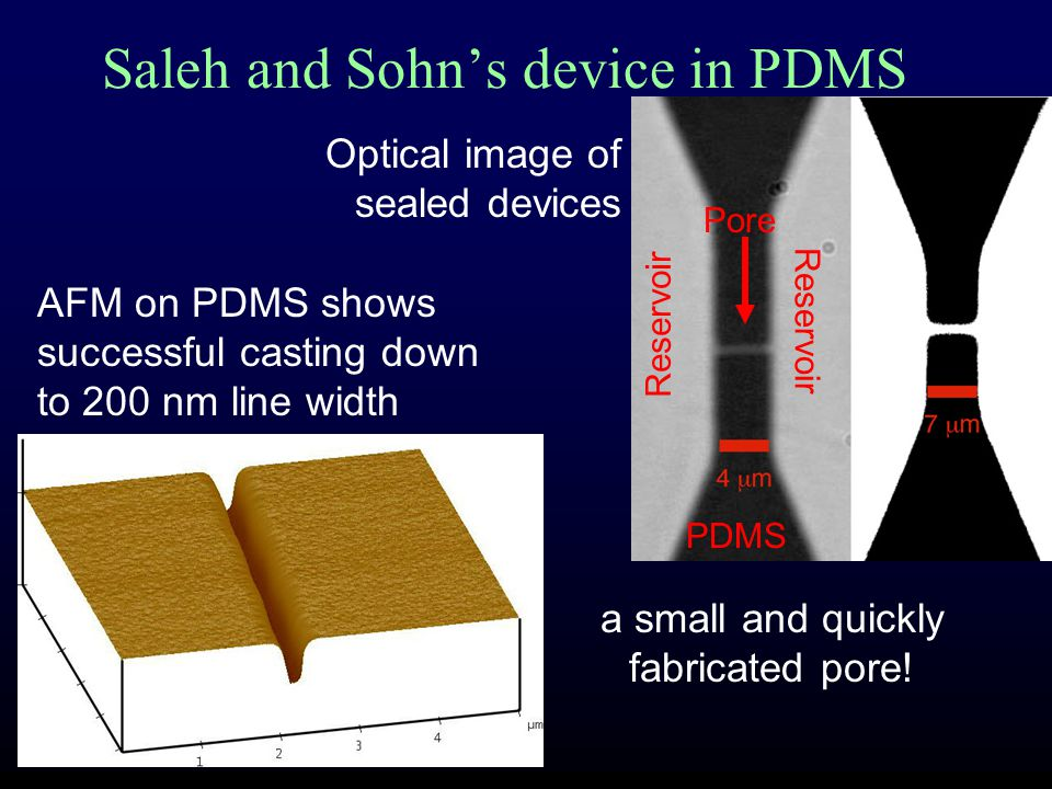 Saleh and Sohn's device in PDMS AFM on PDMS shows successful casting down to 200 nm line width Optical image of sealed devices a small and quickly fabricated pore.