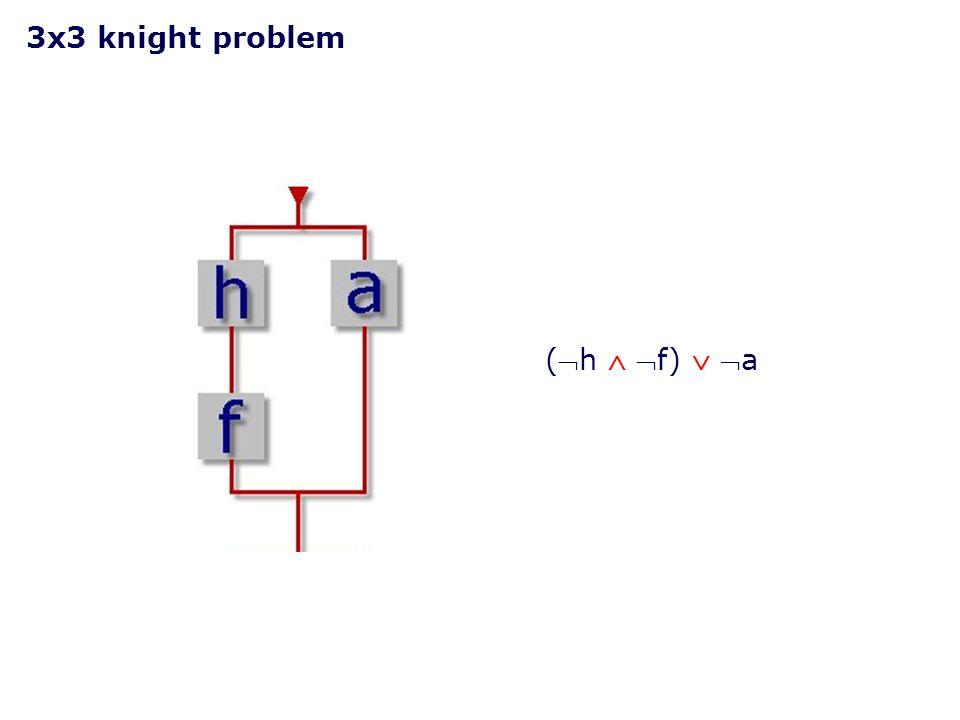 (  h   f)   a 3x3 knight problem