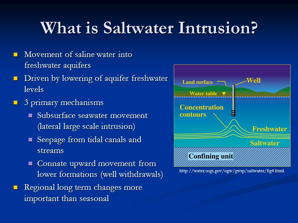 What is Saltwater Intrusion.