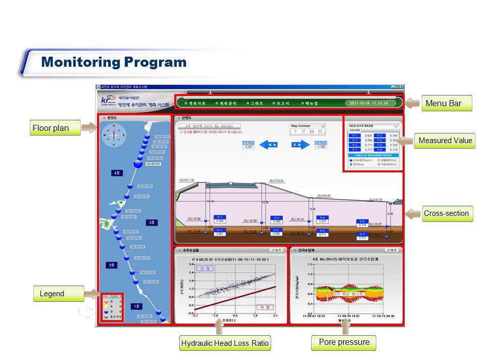 Monitoring Program 방조제평면도 상단메뉴 계측단면도 최근계측데이터 실시간표시 수두손실율그래프 간극수압그래프 경고표출범례 범례및계측요약 Floor plan Menu Bar Cross-section Hydraulic Head Loss Ratio Pore pressure Legend Measured Value
