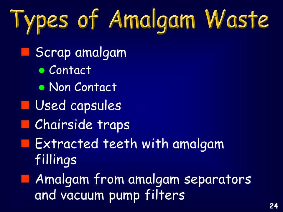 Scrap amalgam Contact Non Contact Used capsules Chairside traps Extracted teeth with amalgam fillings Amalgam from amalgam separators and vacuum pump filters 24