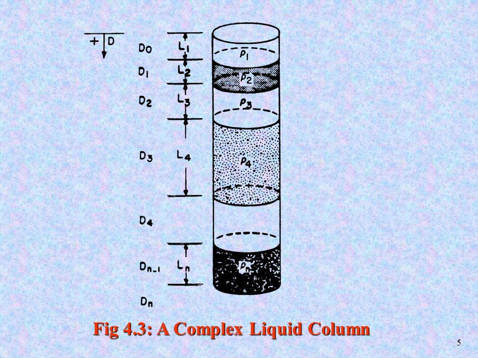 6 4.3.1Equivalent Density Concept (4.8) Review Examples 4.3 & 4.4