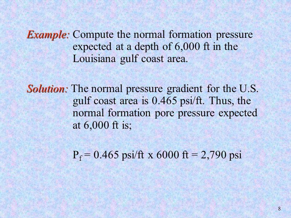9 4.5 Buoyancy  f =Fluid Density  s =Steel Density (4.22) (4.21) (4.23)
