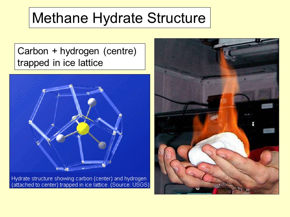 Methane Hydrate Structure Carbon + hydrogen (centre) trapped in ice lattice