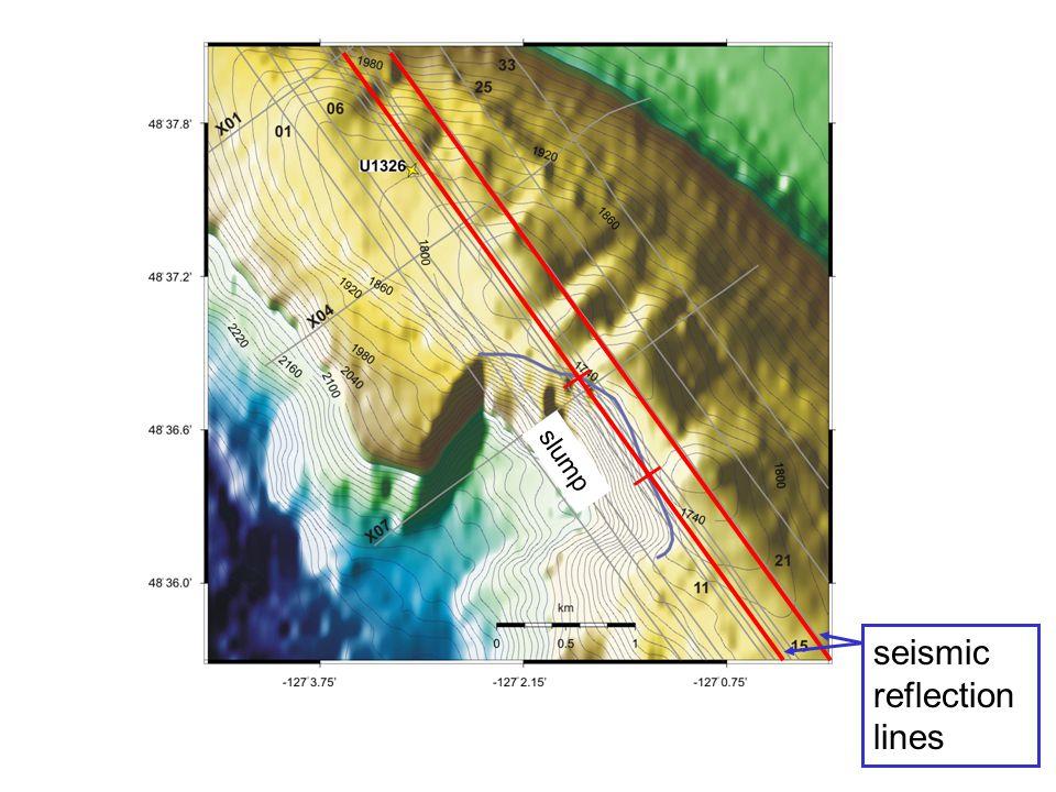 seismic reflection lines slump