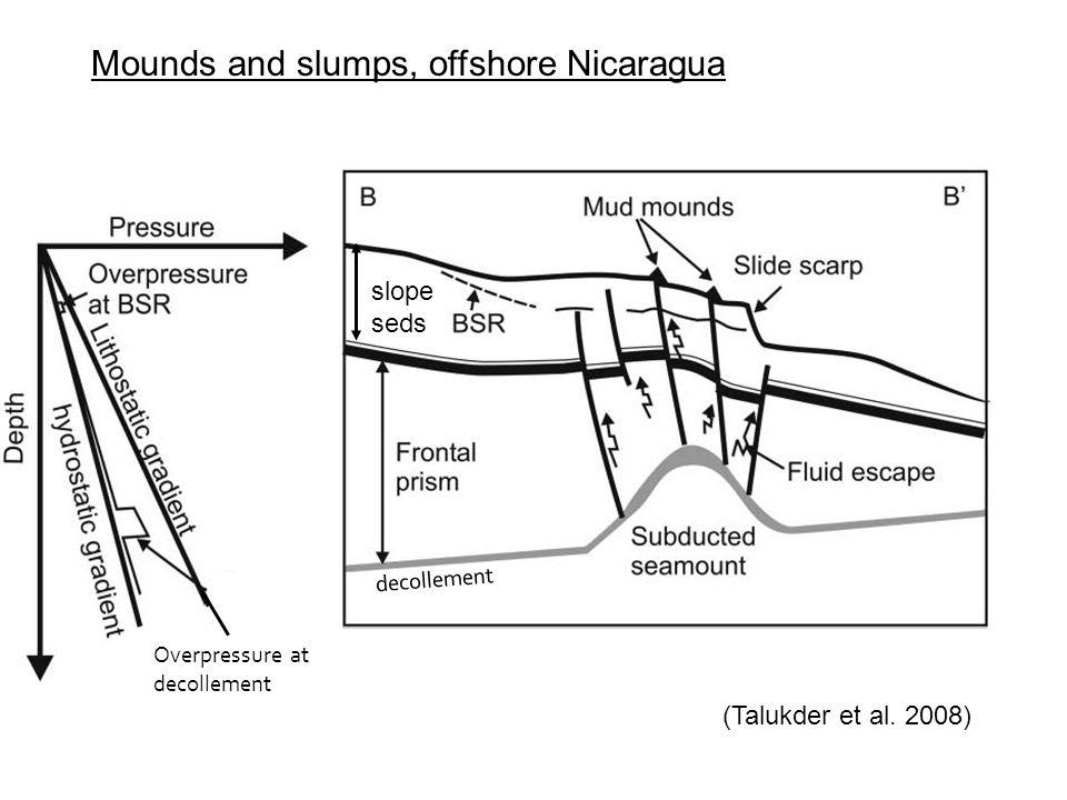Overpressure at decollement decollement slope seds Mounds and slumps, offshore Nicaragua (Talukder et al. 2008)