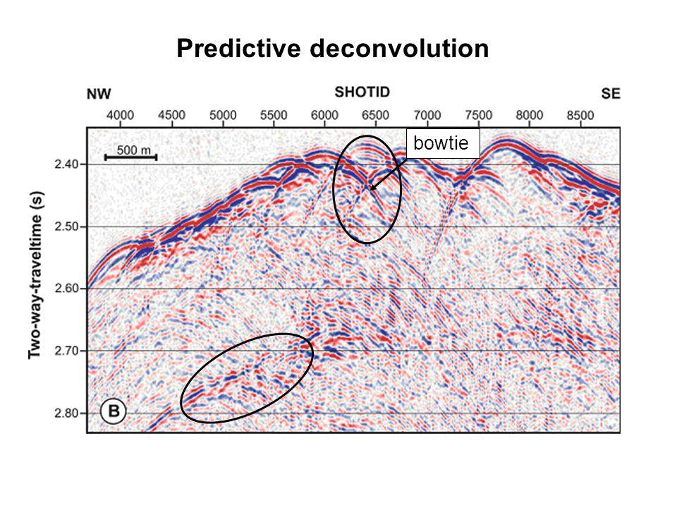 Predictive deconvolution bowtie