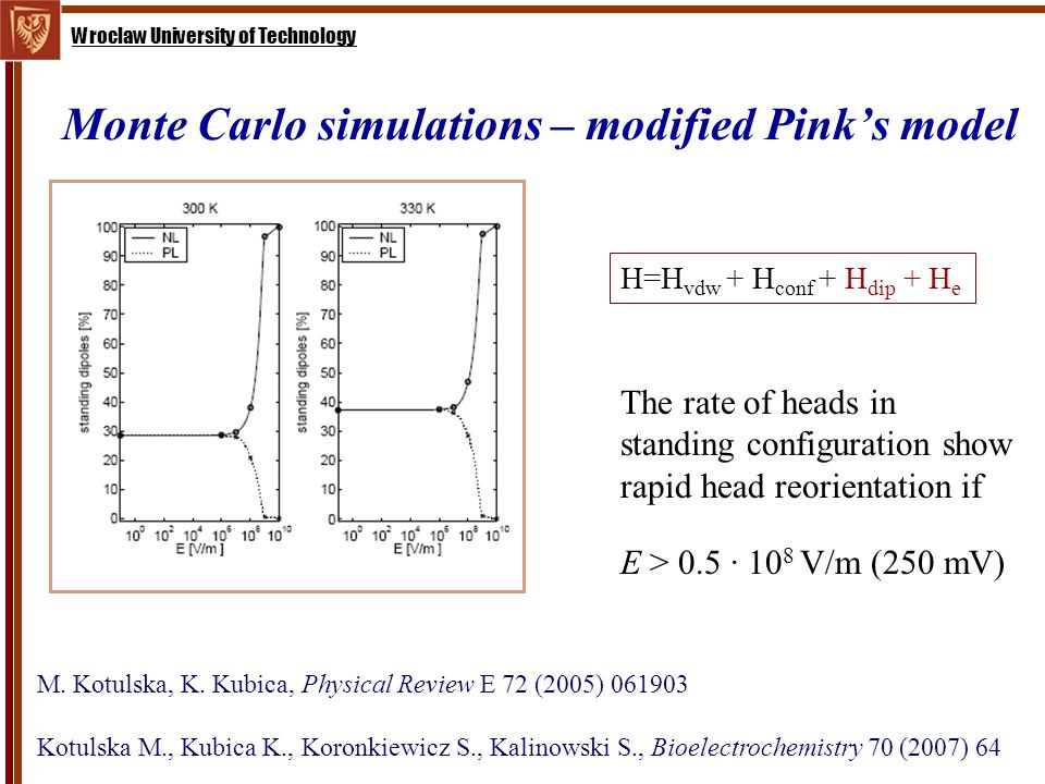 Wroclaw University of Technology Monte Carlo simulations – modified Pink's model The rate of heads in standing configuration show rapid head reorientation if E > 0.5 · 10 8 V/m (250 mV) H=H vdw + H conf + H dip + H e M.