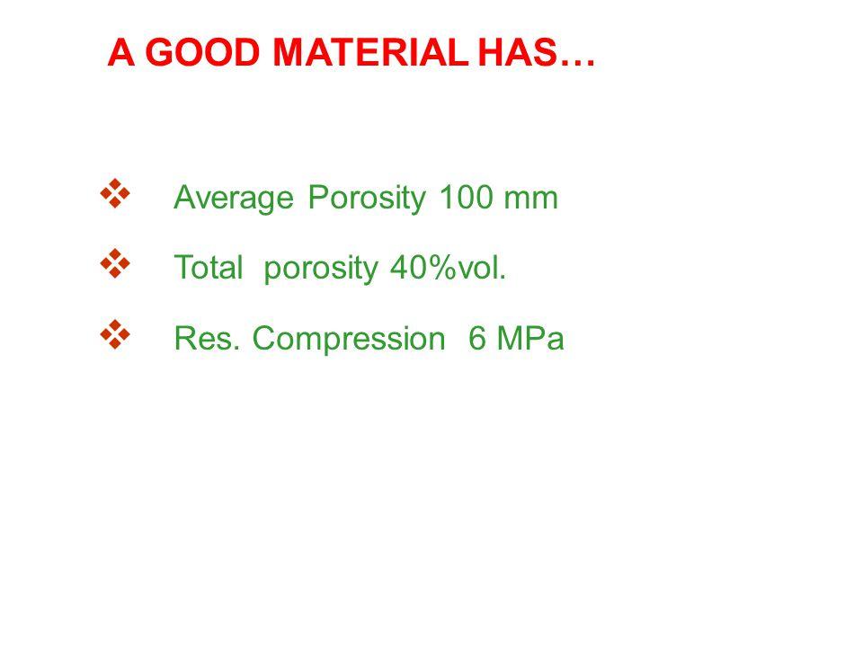  Average Porosity 100 mm  Total porosity 40%vol.  Res. Compression 6 MPa A GOOD MATERIAL HAS…