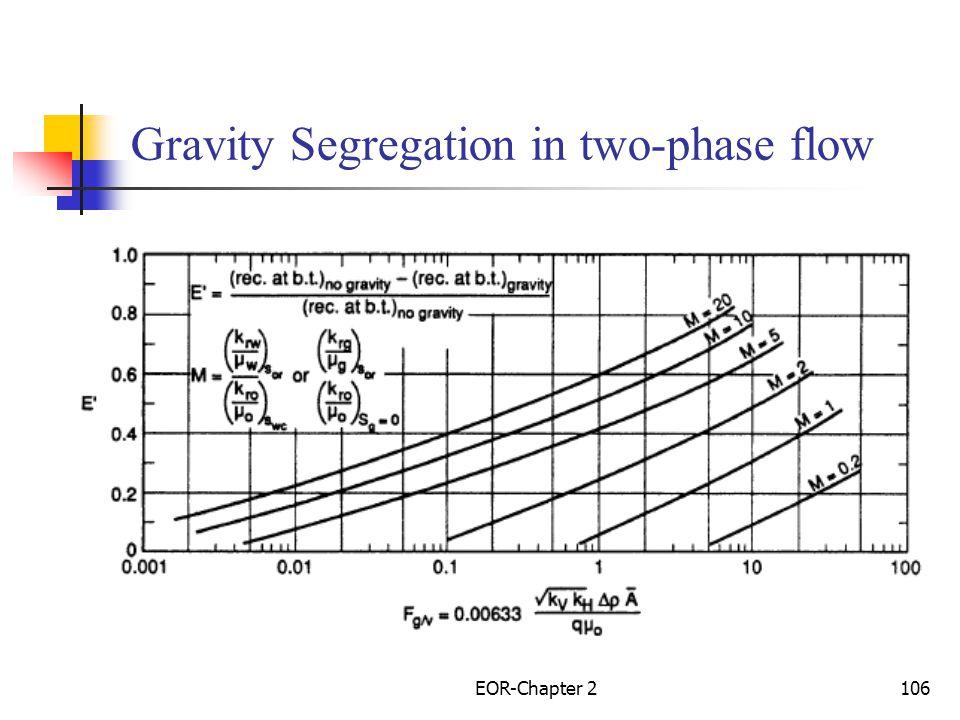 EOR-Chapter 2107 The correlations of Craig et al.