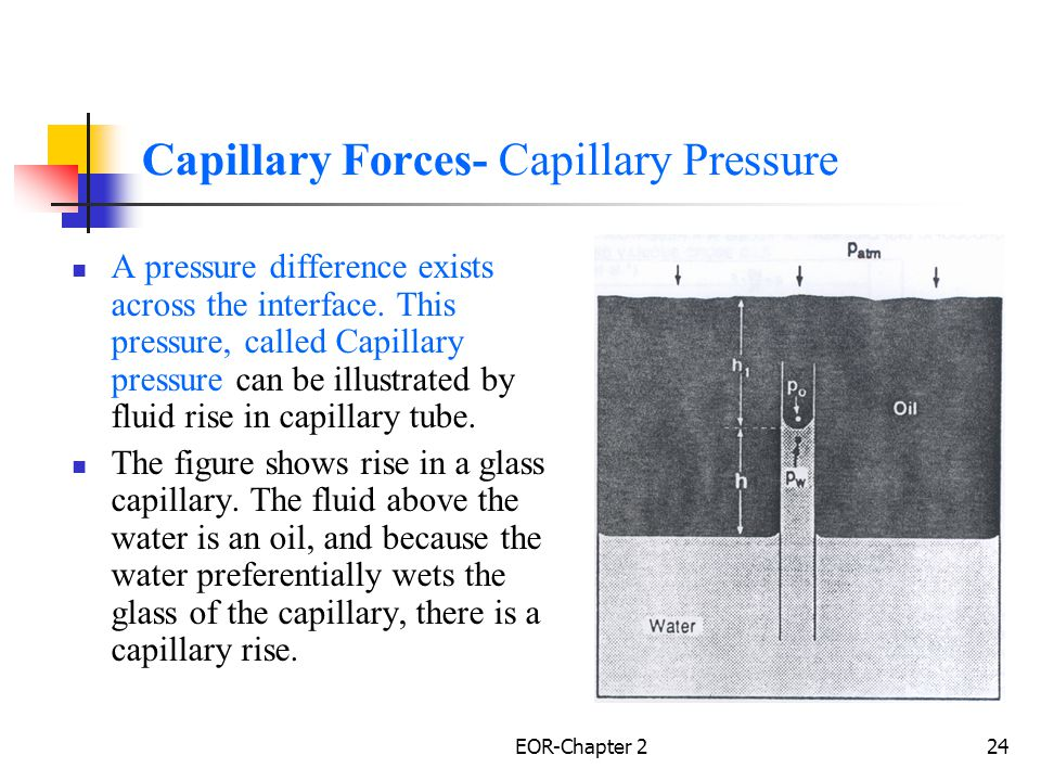 EOR-Chapter 225 Capillary Pressure Equation The difference pressure between oil water at the oil/water interface