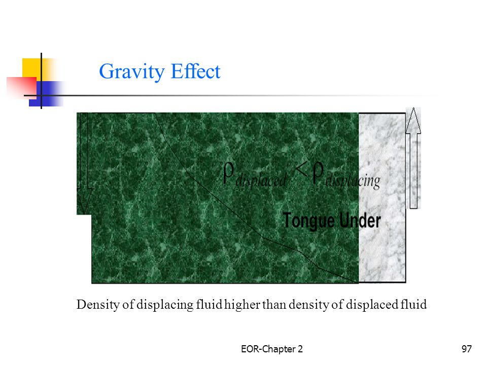 EOR-Chapter 298 Gravity segregation occurs when the injected fluid is less dense than the displaced fluid, Figure10a.