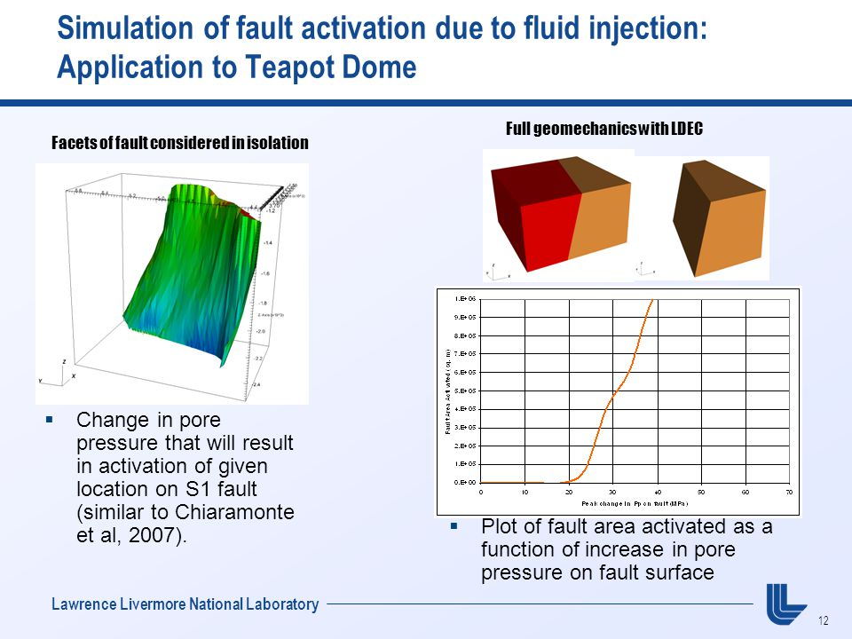 12 Lawrence Livermore National Laboratory Simulation of fault activation due to fluid injection: Application to Teapot Dome  Change in pore pressure that will result in activation of given location on S1 fault (similar to Chiaramonte et al, 2007).
