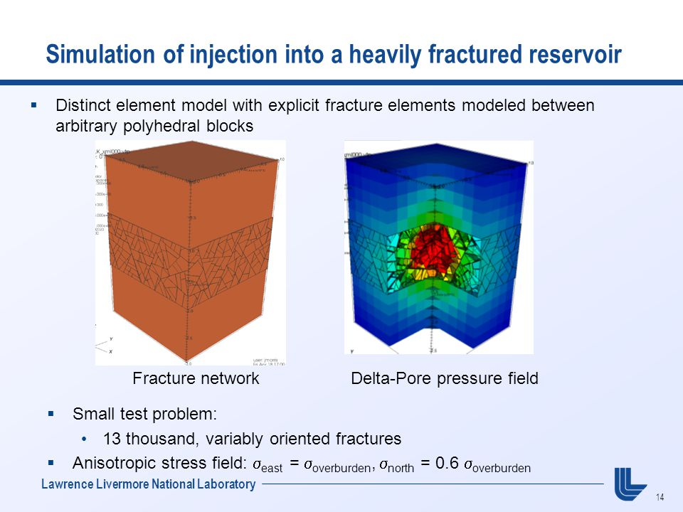 14 Lawrence Livermore National Laboratory Simulation of injection into a heavily fractured reservoir Fracture network Delta-Pore pressure field  Smal