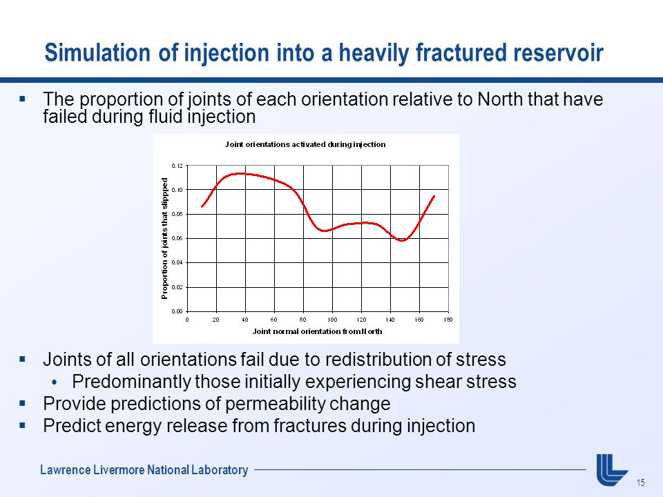 15 Lawrence Livermore National Laboratory Simulation of injection into a heavily fractured reservoir  The proportion of joints of each orientation re