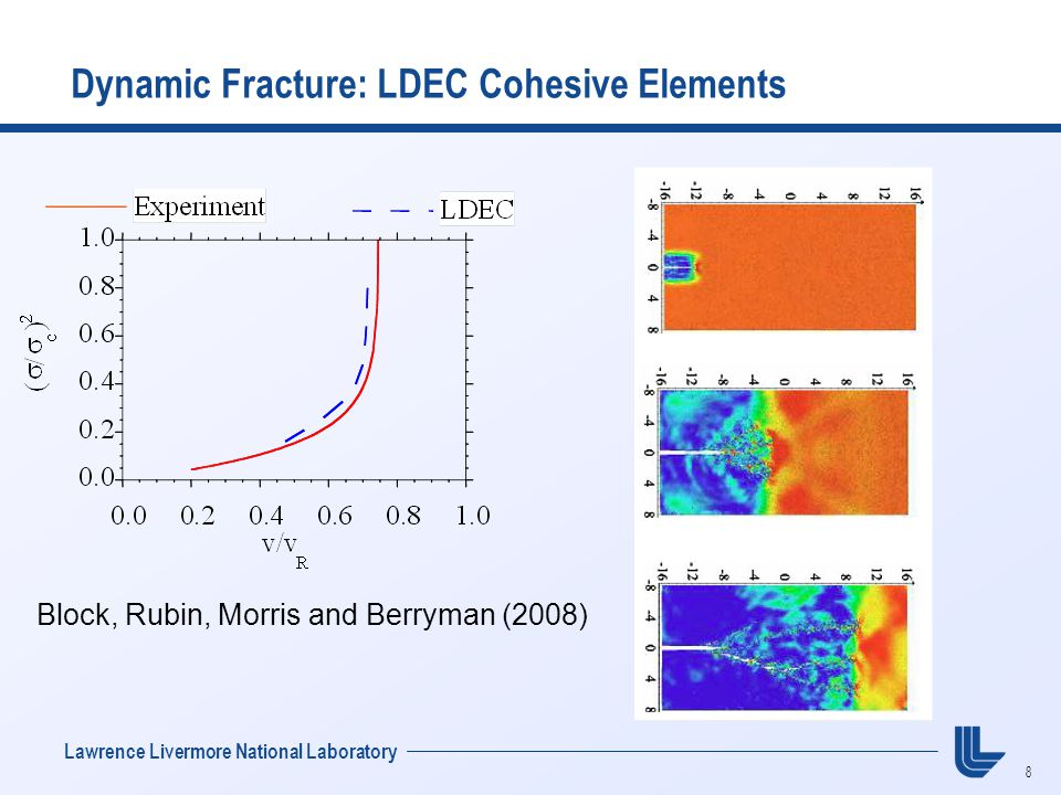 8 Lawrence Livermore National Laboratory Dynamic Fracture: LDEC Cohesive Elements Block, Rubin, Morris and Berryman (2008)