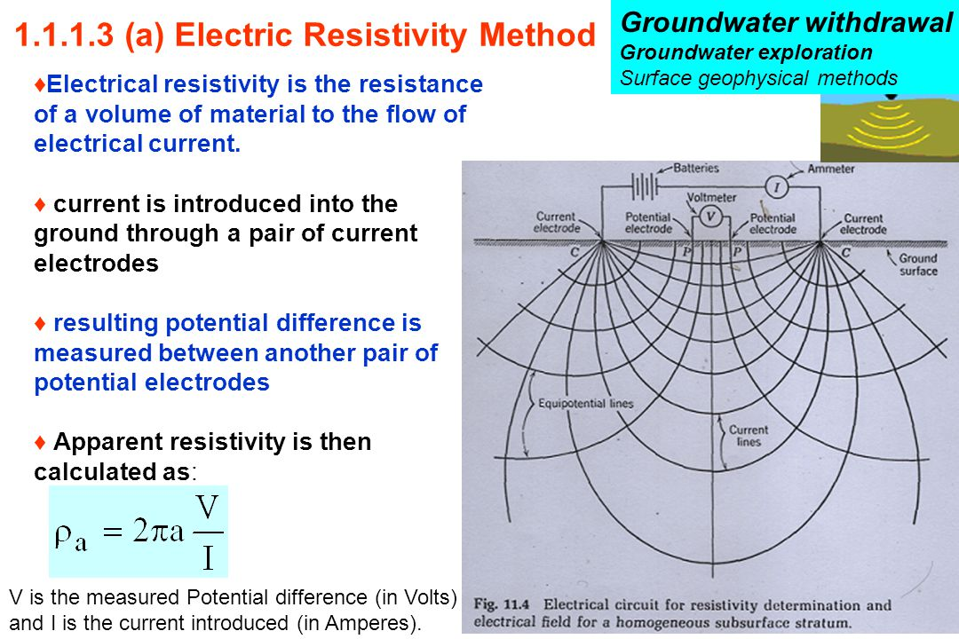 ♦Electrical resistivity is the resistance of a volume of material to the flow of electrical current. ♦ current is introduced into the ground through a