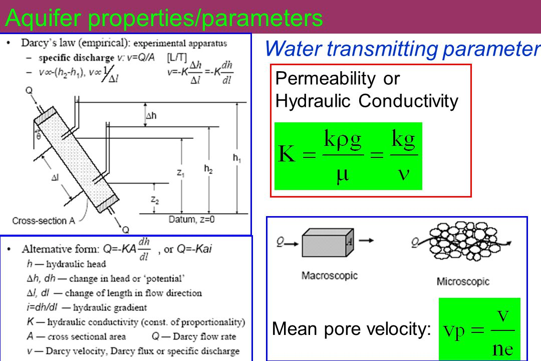 Porosity: is defined as the ratio of the volume of voids to the volume of aquifer material.