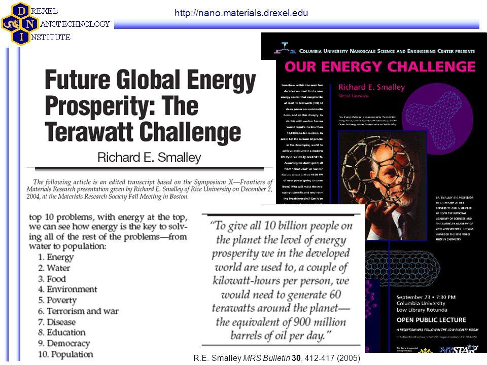 http://nano.materials.drexel.edu R.E. Smalley MRS Bulletin 30, 412-417 (2005)