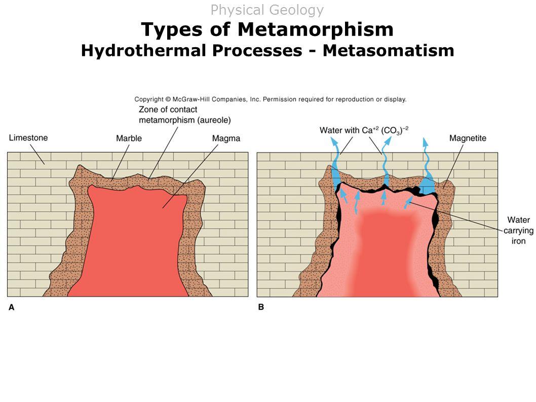 Types of Metamorphism Hydrothermal Processes - Metasomatism Physical Geology