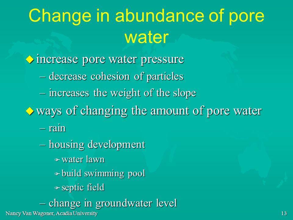 Nancy Van Wagoner, Acadia University 13 Change in abundance of pore water u increase pore water pressure –decrease cohesion of particles –increases th