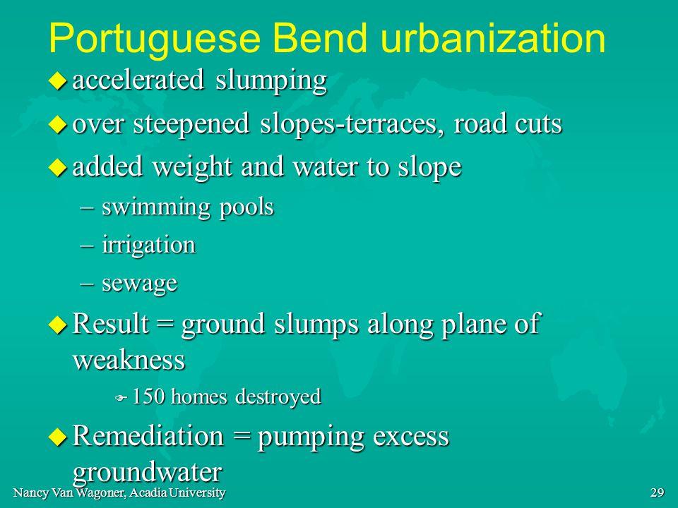 Nancy Van Wagoner, Acadia University 29 Portuguese Bend urbanization u accelerated slumping u over steepened slopes-terraces, road cuts u added weight