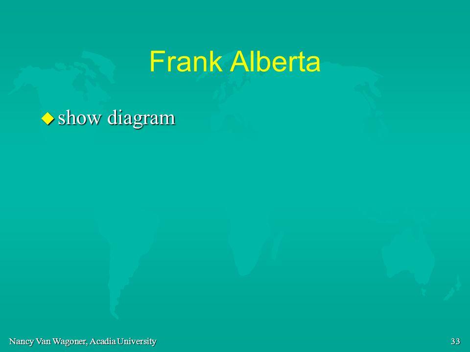 Nancy Van Wagoner, Acadia University 33 Frank Alberta u show diagram