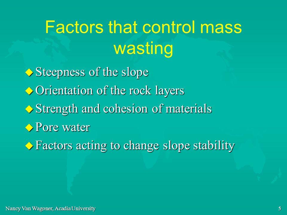 Nancy Van Wagoner, Acadia University 16 Slope modification and undercutting u u road construction u u natural processes – –streams – –waves