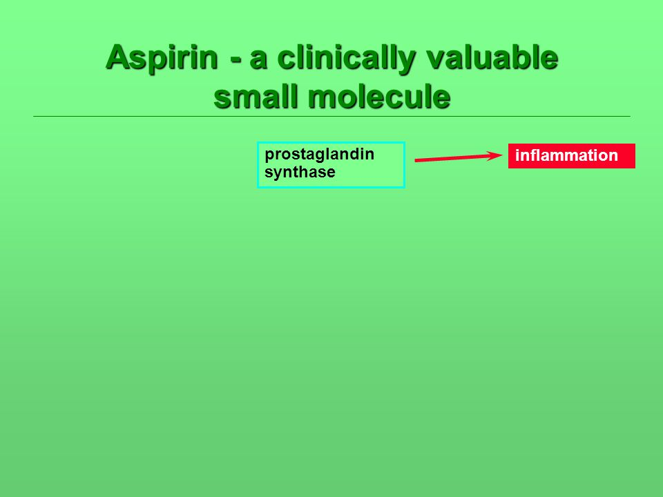 Aspirin - a clinically valuable small molecule prostaglandin synthase inflammation