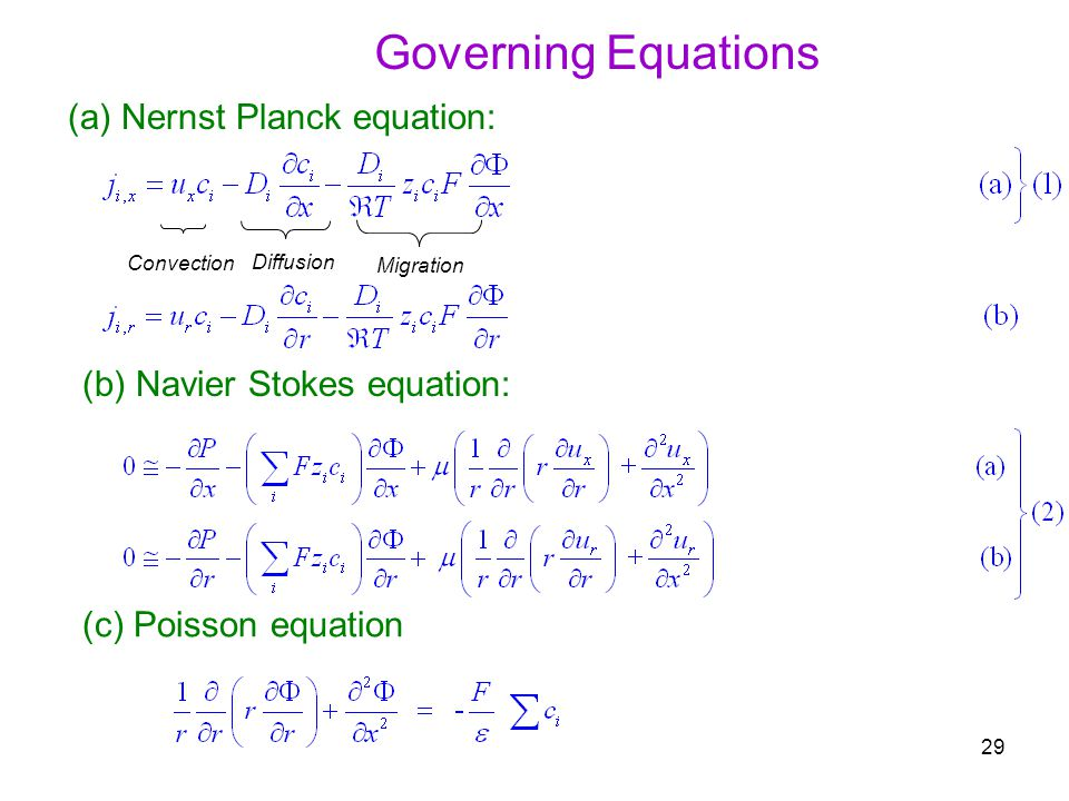 29 (a) Nernst Planck equation: (b) Navier Stokes equation: Governing Equations Convection Diffusion Migration (c) Poisson equation