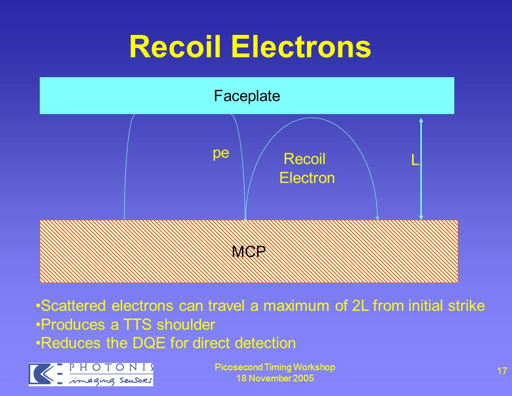 Picosecond Timing Workshop 18 November 2005 17 Recoil Electrons MCP Faceplate pe Recoil Electron Scattered electrons can travel a maximum of 2L from initial strike Produces a TTS shoulder Reduces the DQE for direct detection L