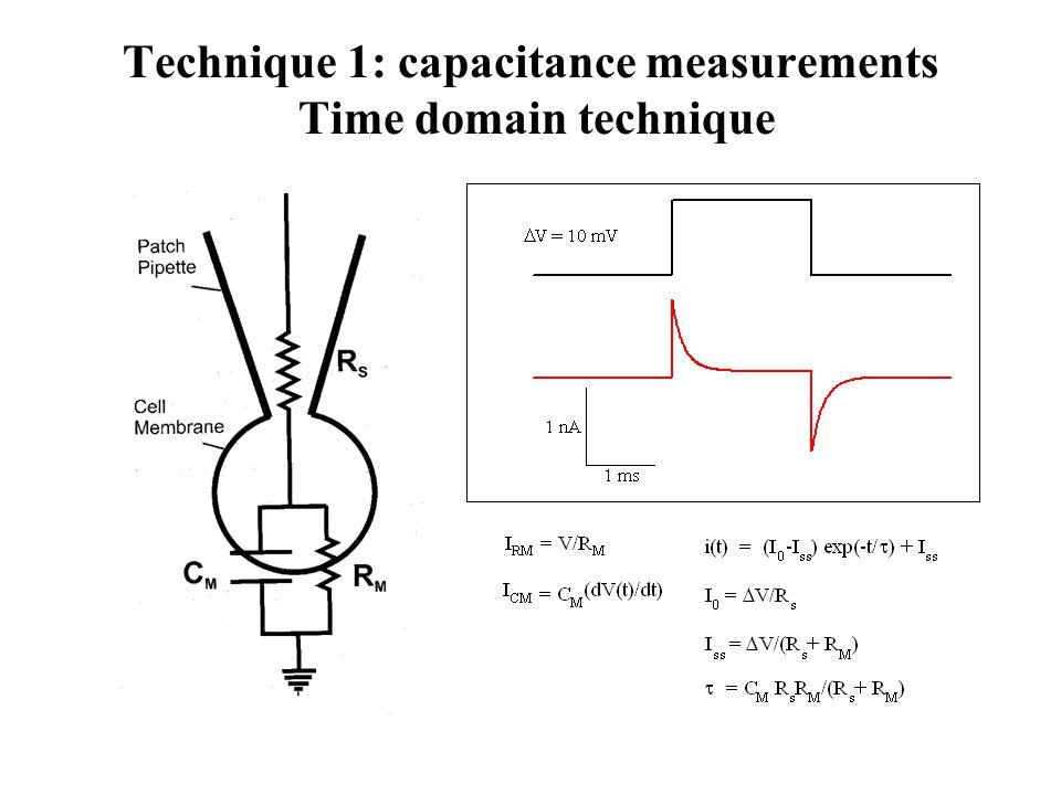 Technique 1: capacitance measurements Time domain technique