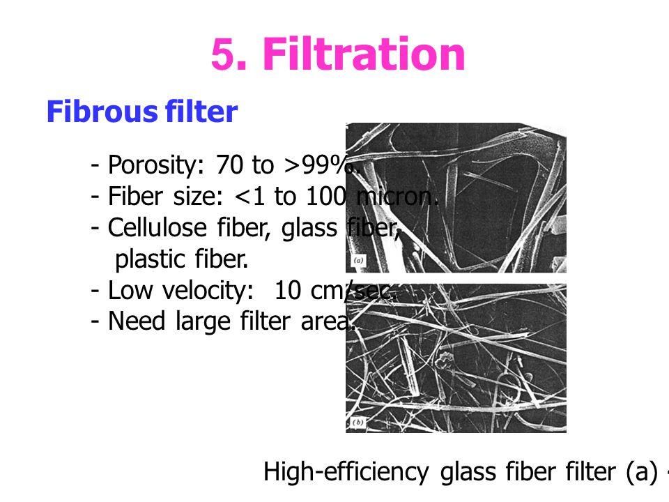 Fibrous filter.