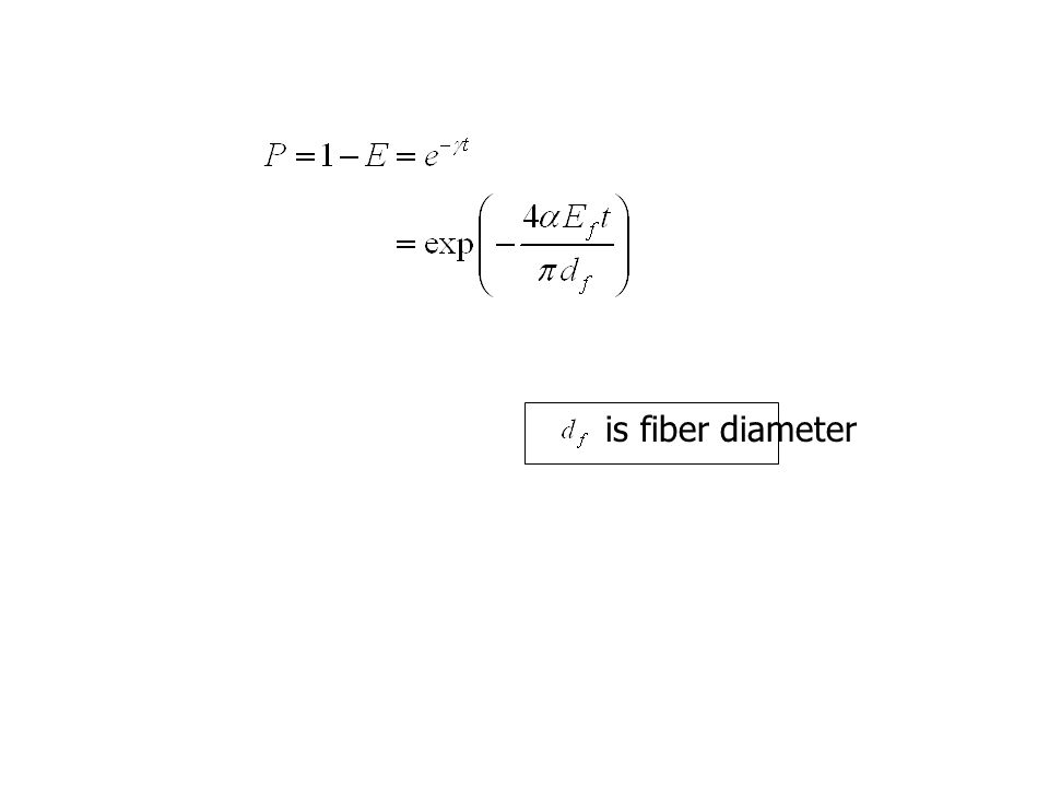 is fiber diameter