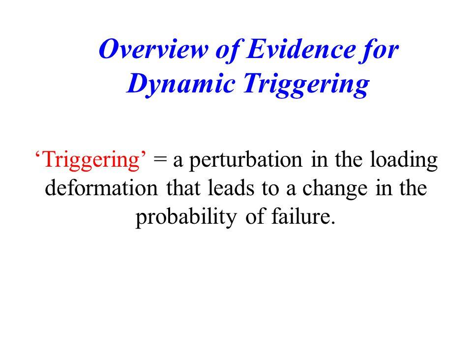 Elastic moduli decrease (soften) with increasing dynamic load amplitude -> weakening mechanism.