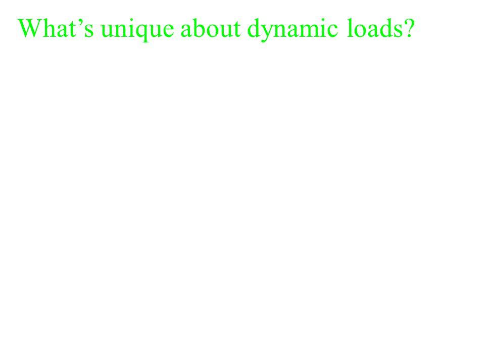 What's unique about dynamic loads