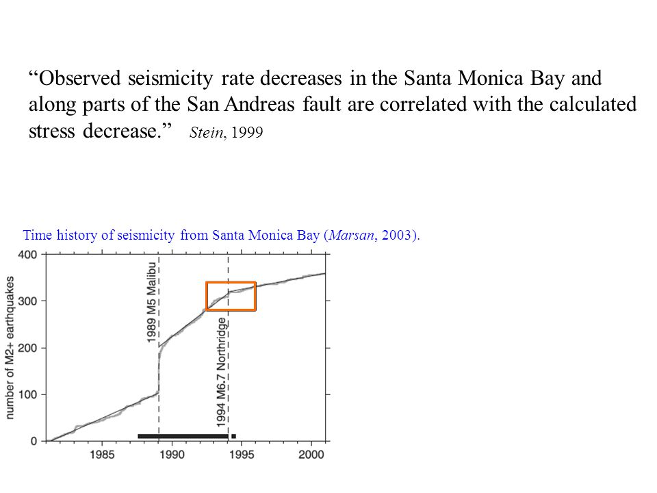 Time history of seismicity from Santa Monica Bay (Marsan, 2003).
