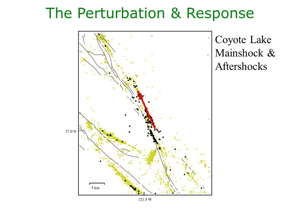 The Perturbation & Response Coyote Lake Mainshock & Aftershocks