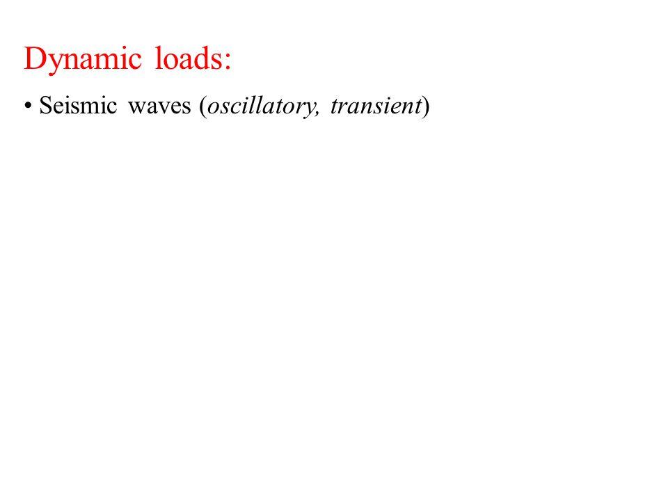 Dynamic loads: Seismic waves (oscillatory, transient)