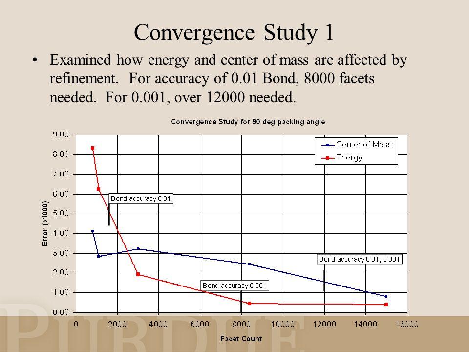 Convergence Study 2 Examined criteria for convergence.