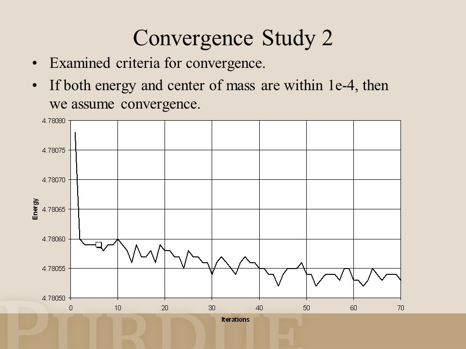 Convergence Study 2 Examined criteria for convergence.