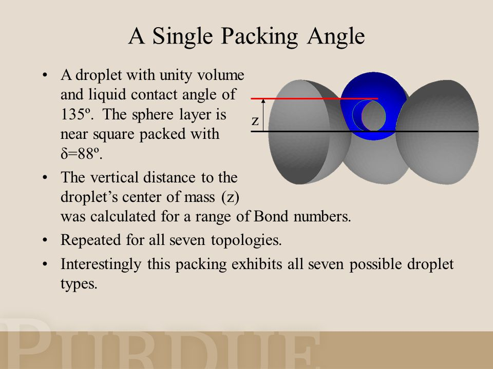 A Single Packing Angle A droplet with unity volume and liquid contact angle of 135º.