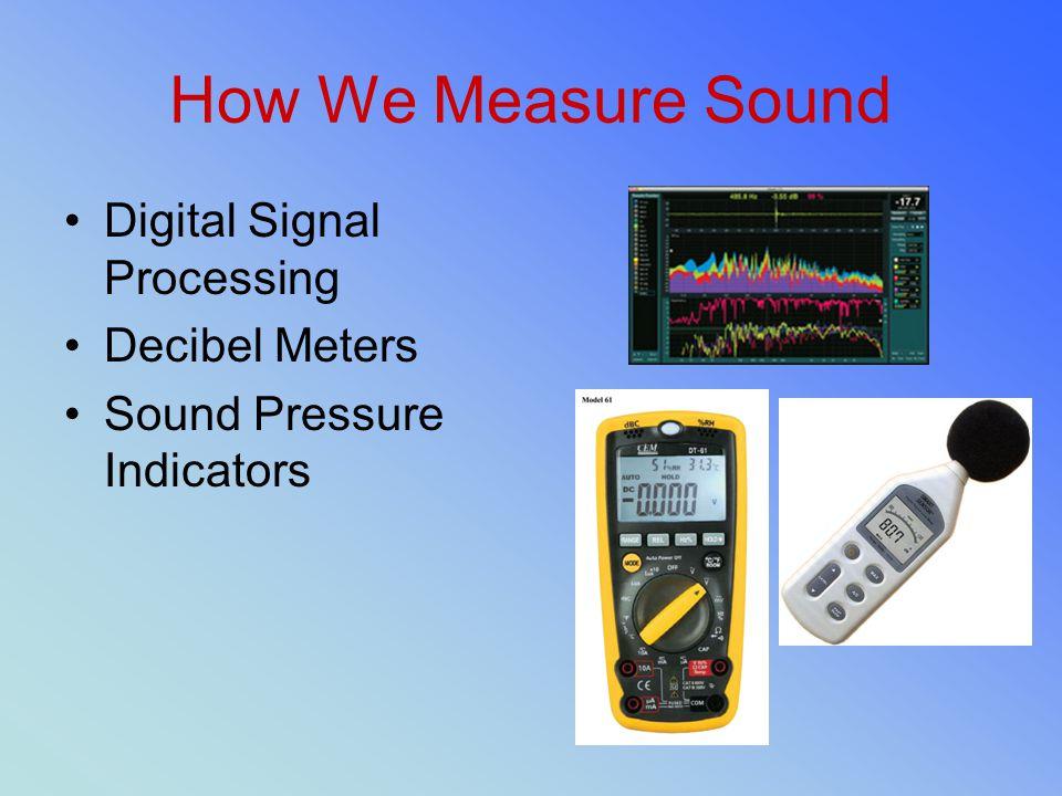 How We Measure Sound Digital Signal Processing Decibel Meters Sound Pressure Indicators