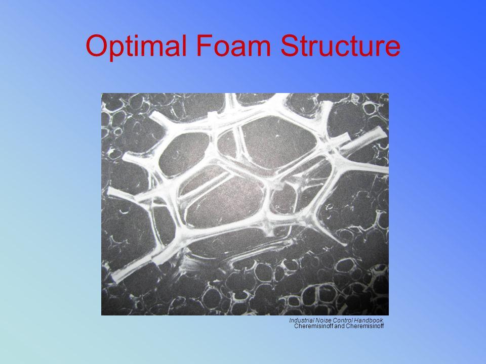 Optimal Foam Structure Industrial Noise Control Handbook. Cheremisinoff and Cheremisinoff
